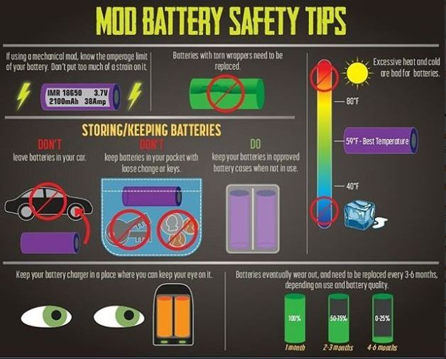 18650-battery-safety-tips